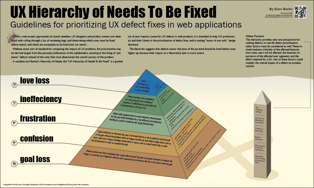 The UX Hierarchy of Needs To Be Fixed